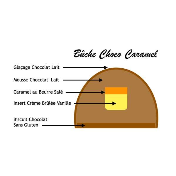 Description Buche choco Caramel